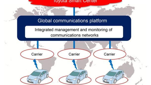 Toyota plant weltweite Mobilfunkplattform für vernetzte Autos