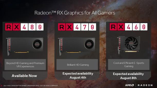 Radeon RX 460 und RX 470: