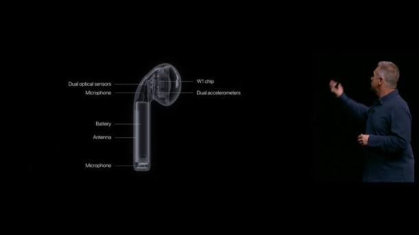 AirPods: Apples Ohrstöpsel ganz ohne Kabel