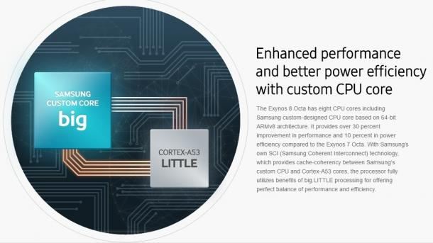 Samsung Exynos big-Little