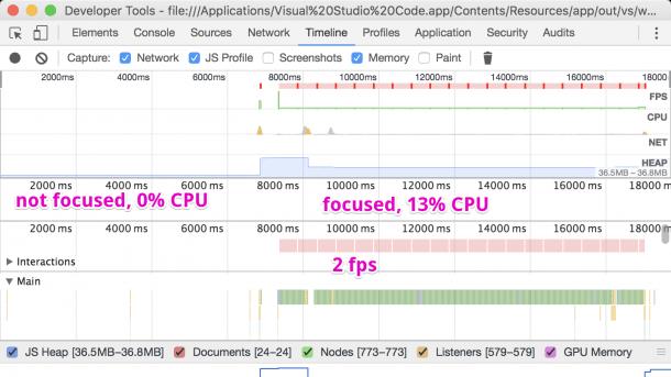 Google Chrome: Blinkender Cursor verschwendet CPU-Ressourcen