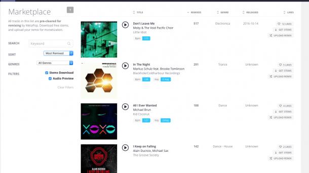Musikrechte beim Remix: Native Instruments kauft MetaPop
