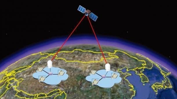 Chinesische Forscher melden Teleportation von Photonen bis in den Weltraum