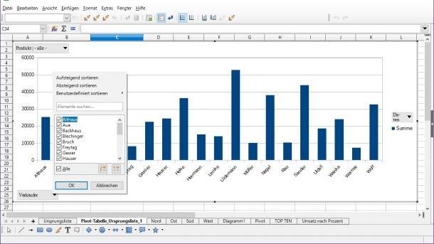 LibreOffice 5.4 kommt mit Pivot-Charts und OpenPGP