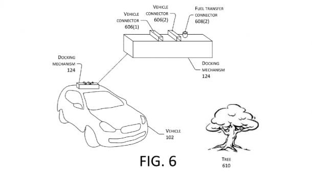 Zeichnung eines Autos, einer Dockingstation am Dach und eines Baums
