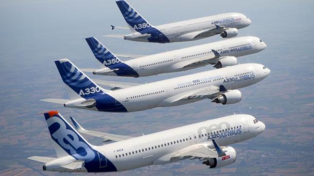 Airbus lässt Boeing bei Neuaufträgen hinter sich – Zittern um A380