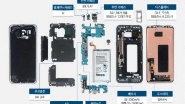 Samsung Galaxy S9: Gerüchte zur Kamera, zum Display und Termin