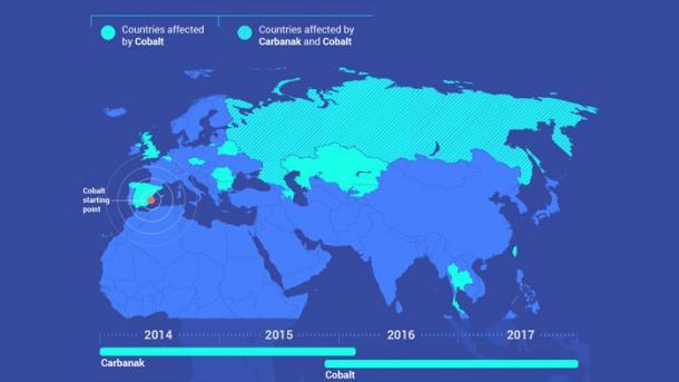 Eine Milliarde Euro Beute mit Malware Carbanak und Cobalt: Polizei schnappt mutmaßlichen Bandenführer