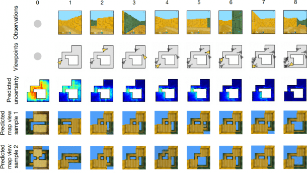 Deep Minds neue KI konsruiert Räume aus Bildern