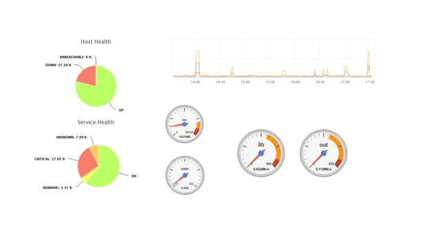 Gefahr für Überwachungs-Software Nagios XI