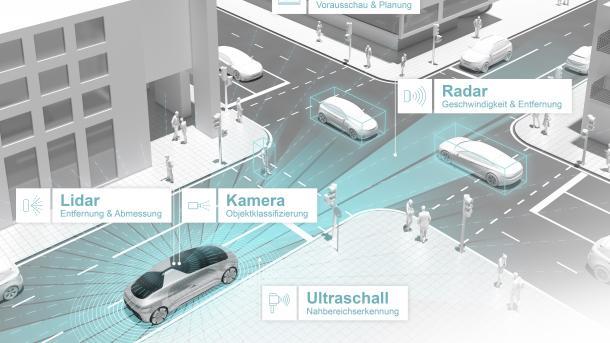 Autonome Autos: Daimler und Bosch testen fahrerlosen Shuttle-Service in den USA