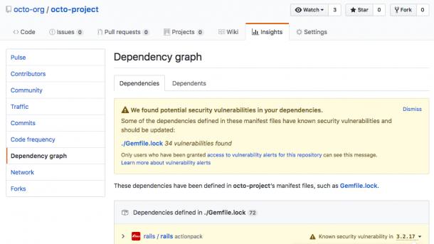 GitHub warnt vor geerbten Sicherheitslücken