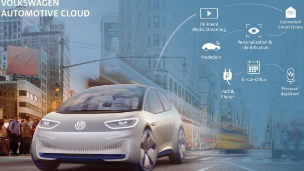 Digitaler Wandel im Auto: VW und Microsoft werden Partner