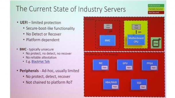 Microsoft-Sicherheitschip Cerberus
