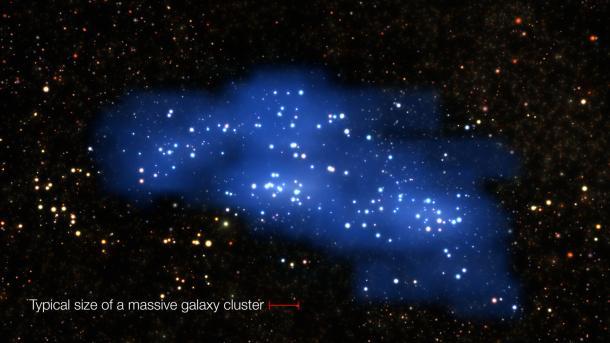 Astronomen finden größten Proto-Superhaufen von Galaxien im frühen Universum