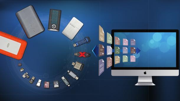 Mac externe Speichermedien
