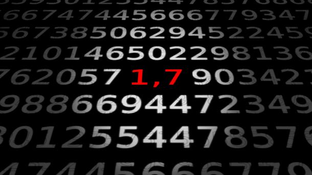 Zahlen, bitte! Die 1,7 Einsteins des John McCarthy