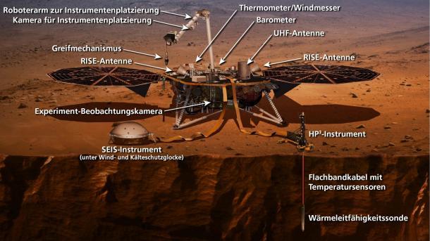 Nasa-Roboter InSight - Ein Maulwurf landet auf dem Mars