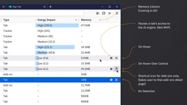 Firefox-Browser bekommt Task-Manager
