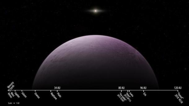 Auf der Suche nach neuntem Planeten: Fernstes Objekt im Sonnensystem gefunden