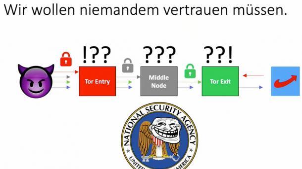 """35C3: OpSec für Hacker – """"Vertraue niemand"""""""
