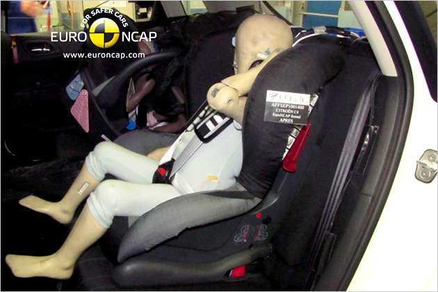 Bei der Sicherheit von Kindern im passenden Sitz erreichte der Citroën C4 85 Prozent.