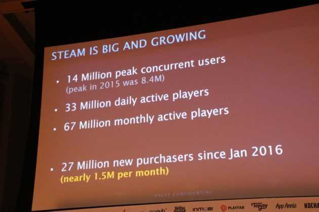 Artikel: Hohes Nutzerwachstum: Steam überholt Xbox Live