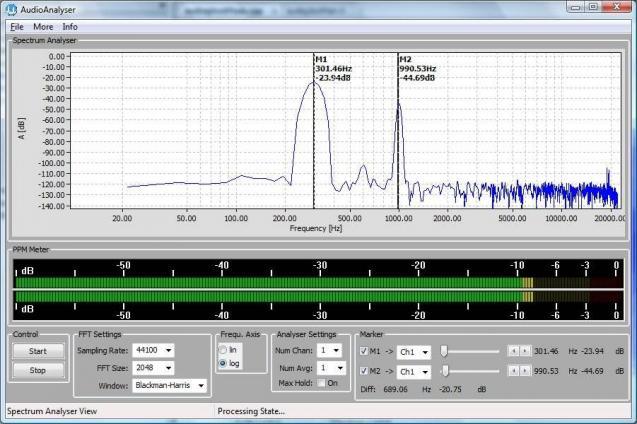 AudioAnalyser | heise Download