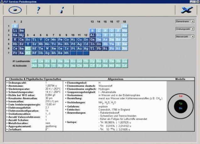 Flf Services Periodensystem Heise Download