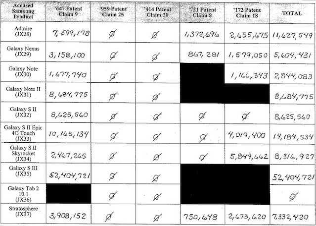 """Die """"Jury Form"""" von Richterin Lucy Koh, die die Geschworenen auszufüllen hatten."""