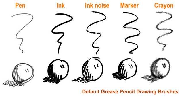 Die fünf Presets, die in Blender 2.78 für Grease Pencil-Striche mitgeliefert werden.