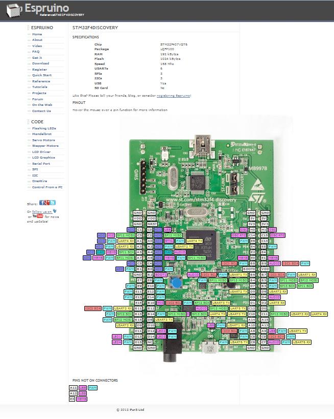 Das STM32F4Discovery als Referenzkarte auf der Webseite.