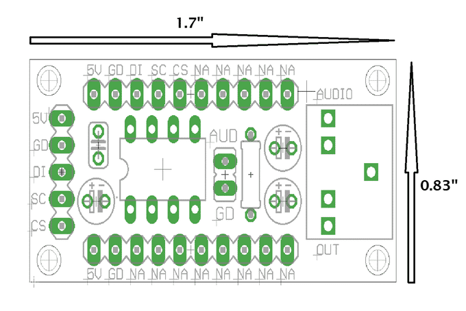 Ein grün-graue Schemazeichnung
