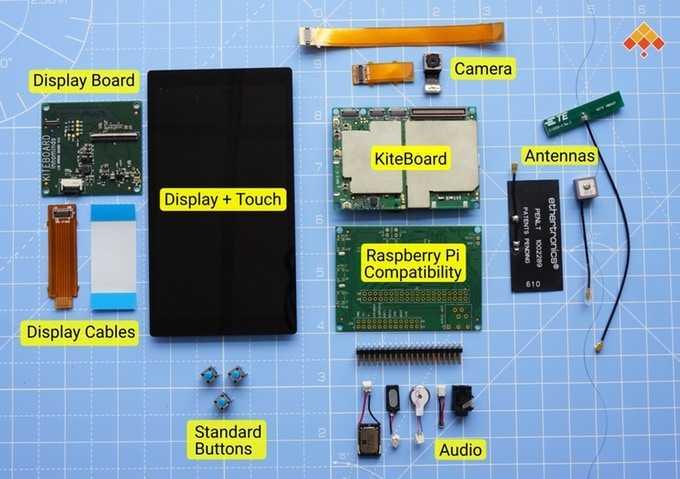 Die elektronischen Komponenten des DIY-Smartphone-Kits Kite auf einer blauen Matte