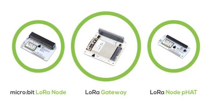 LoRa-Boards