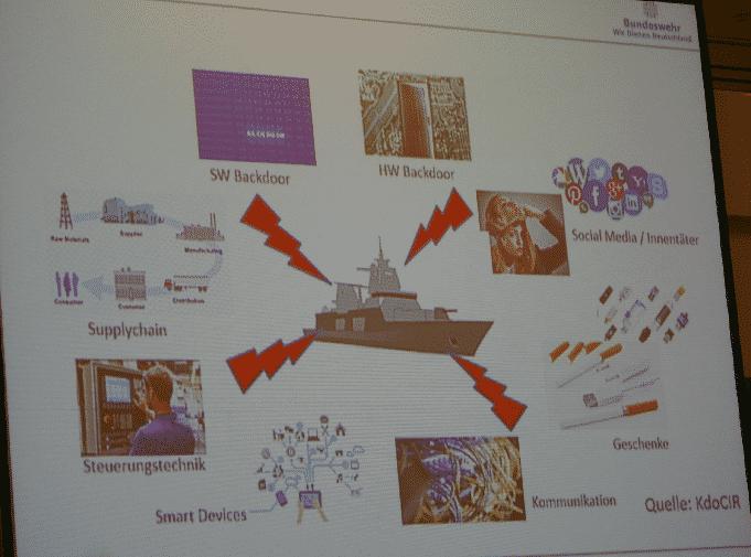 Präsentation zum MKS 180