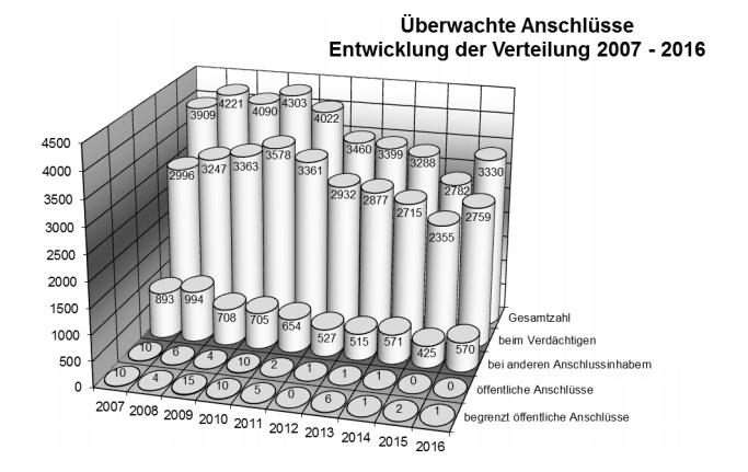 Landtag von Baden-Württemberg, Drucksache 16 / 2157