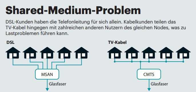 Auch wenn die Auflösung für DVB-T2 HD in vielen Fällen noch auf 1080p50 hochgerechnet wird, sieht man wie hier bei der Tagesschau durchaus schon Unterschied zu 720p.