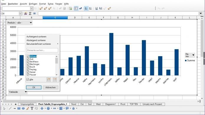LibreOffice mit neuen Funktionen: Aber ein Feature kriegen nur Linux-User