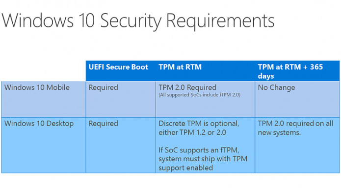 12 tpm download for windows 10