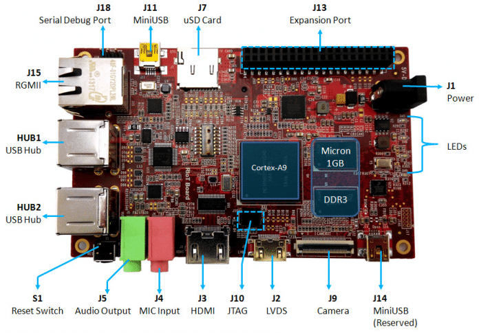 RIoTboard: RasPi-Konkurrent mit Freescale-CPU