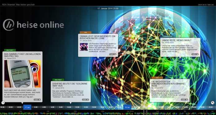 Die Timeline auf heise online