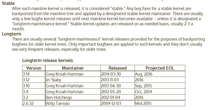 Derzeit erhalten sechs Kernel-Versionen eine Langzeitpflege im Rahmen von Kernel.org.