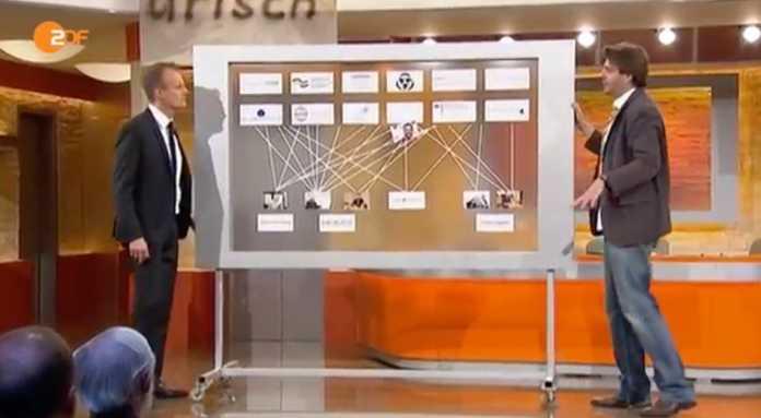 ZDF/YouTube