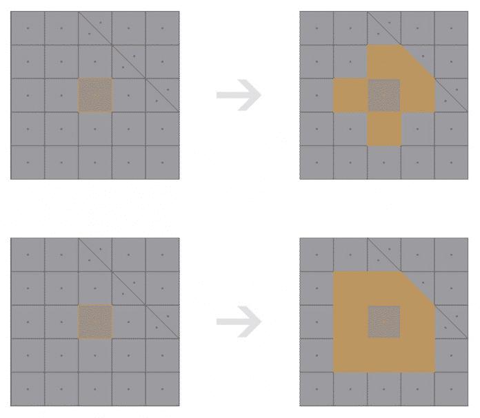 Oben: Die alte Funktion, eine Auswahl zu vergrößern und unten die neue