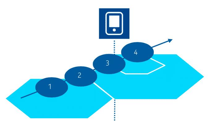 LTE-Advanced: Auf dem Weg zu 450 MBit/s
