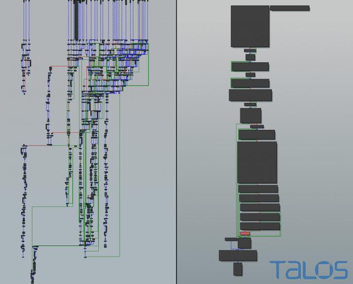 Talos