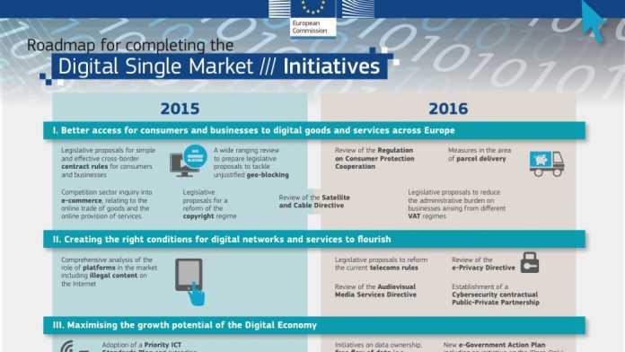 EU-Kommission beschließt Strategie für den digitalen Binnenmarkt