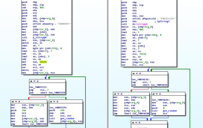 Der Programmcode von Duqu und Duqu 2.0 ist in vielen Teilen identisch. Die neue Version des Spionage-Trojaners verfügt aber über noch mehr Funktionen.