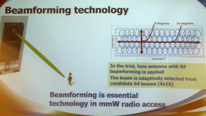 Beamforming bei 70 GHz: NTT DoCoMo testet gemeinsam mit Nokia, wie sich große Datenmengen im Millimeterband befördern lassen.